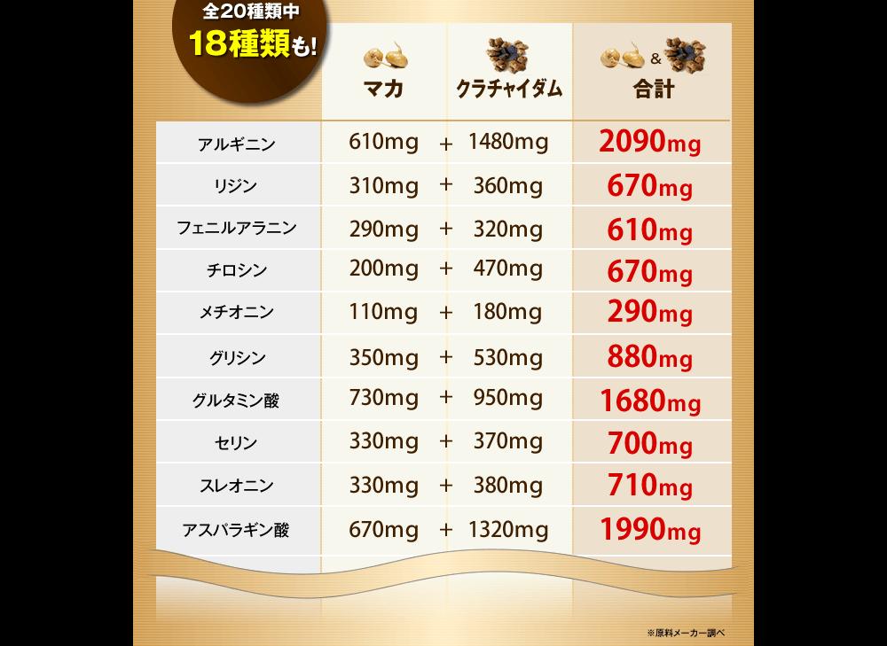 (成分表)